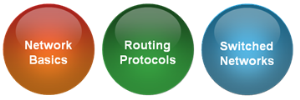 CCNA Routing and Switching figure of the preffered courses 2.